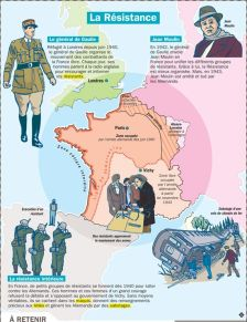 infographie_resistance