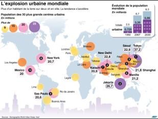 7769186531_infographie-l-explosion-urbaine-mondiale
